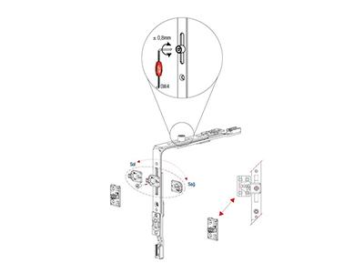 17-havalandirmali-kose-hareket-iletim-3